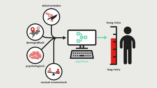 D66 en CDA willen richtlijn en toezichthouder voor overheids-algoritmes
